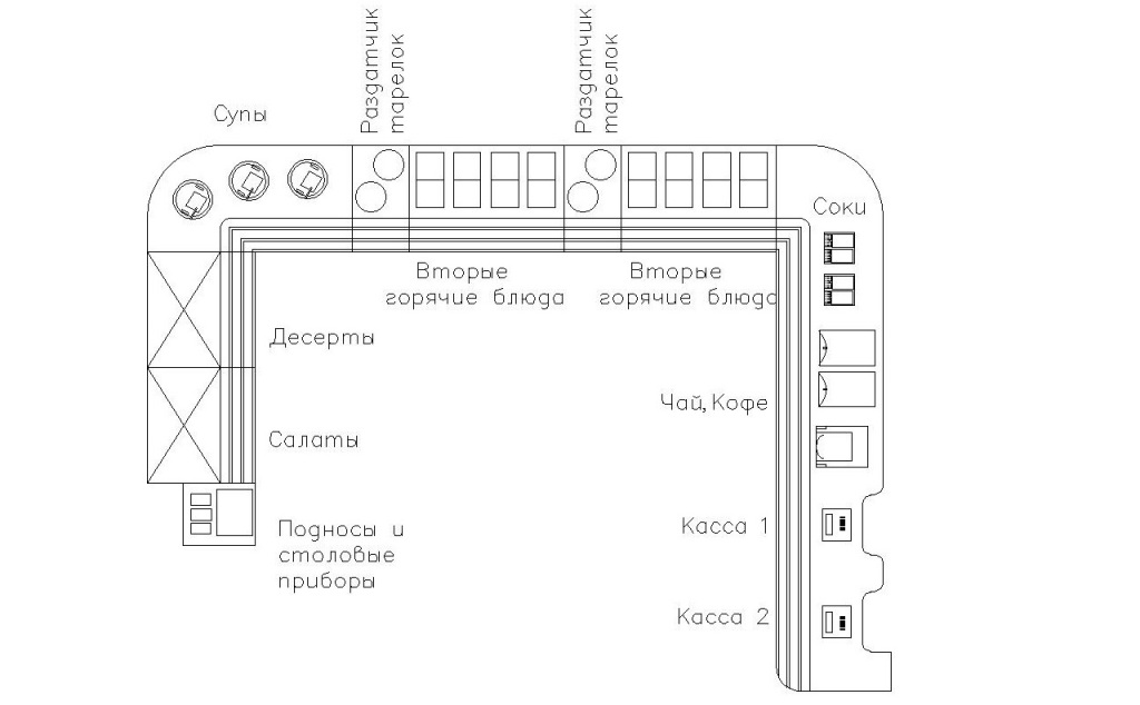 Схема раздачи столовой