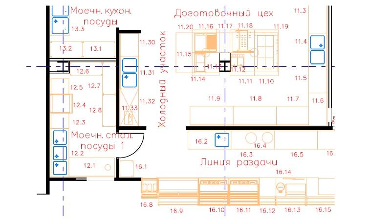plan Stolavaja