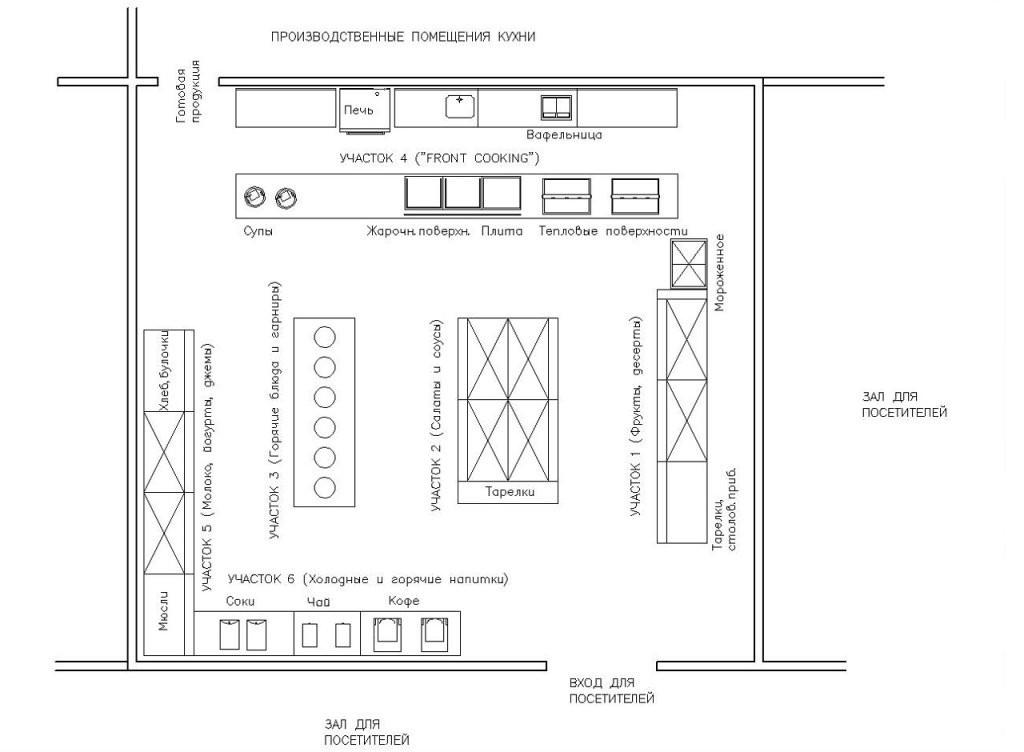 Schvedski-stol-zavtraki