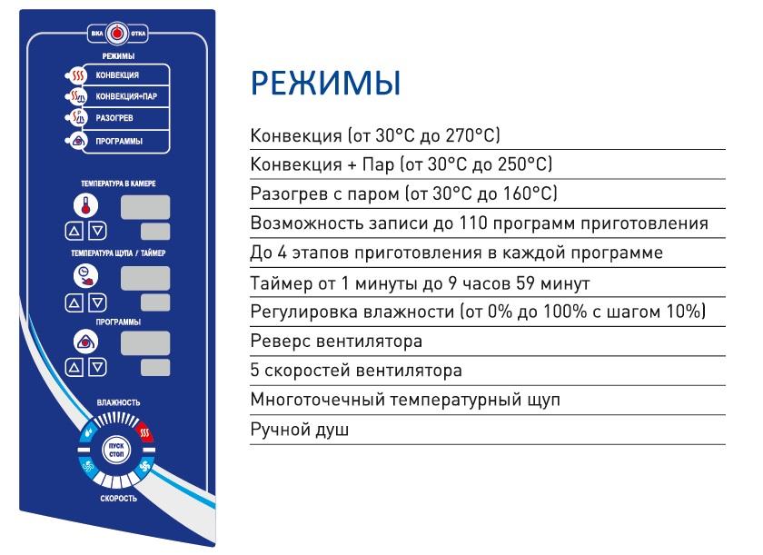 Панель управления ПКА-10 ВМ