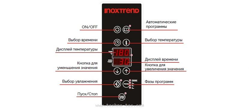elektronaja panel SP-604E